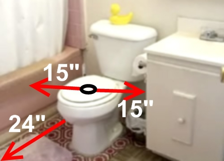 How To Measure Toilet Rough In Plumbersstock Blog