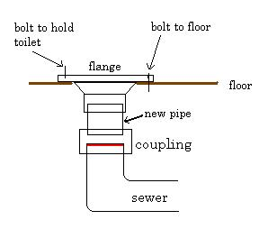 Temp Heat Pump Wiring Diagram Free Download on kit for power window wiring diagram